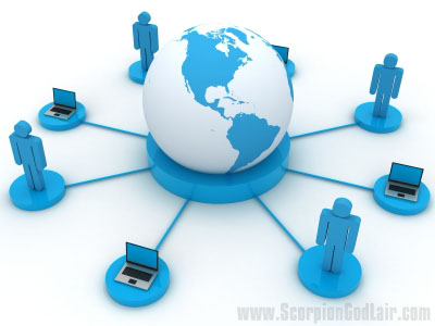 Internet Marketing World