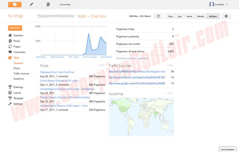 Blogger vs WordPress Blogspot Stats Overview